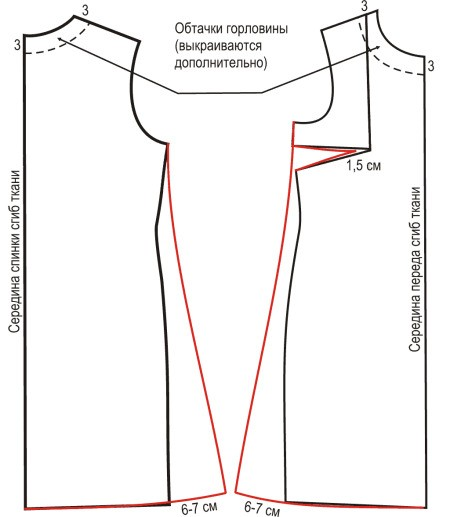 Такая выкройка основана на покрое обычного платья изо льна