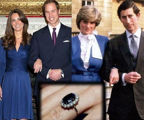 Кейт Миддлтон и кольцо с сапфиром