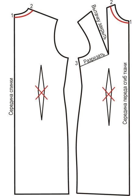 Моделируем выкройку платья изо льна